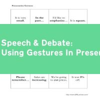 Using Gestures In Presentations