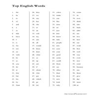 Top English Words