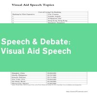 Visual Aid Speech