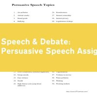 Persuasive Speech Assignment